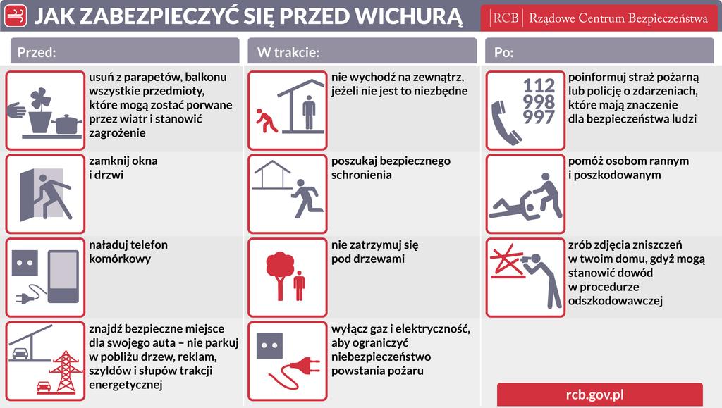 RCB_wichury2OK.jpeg