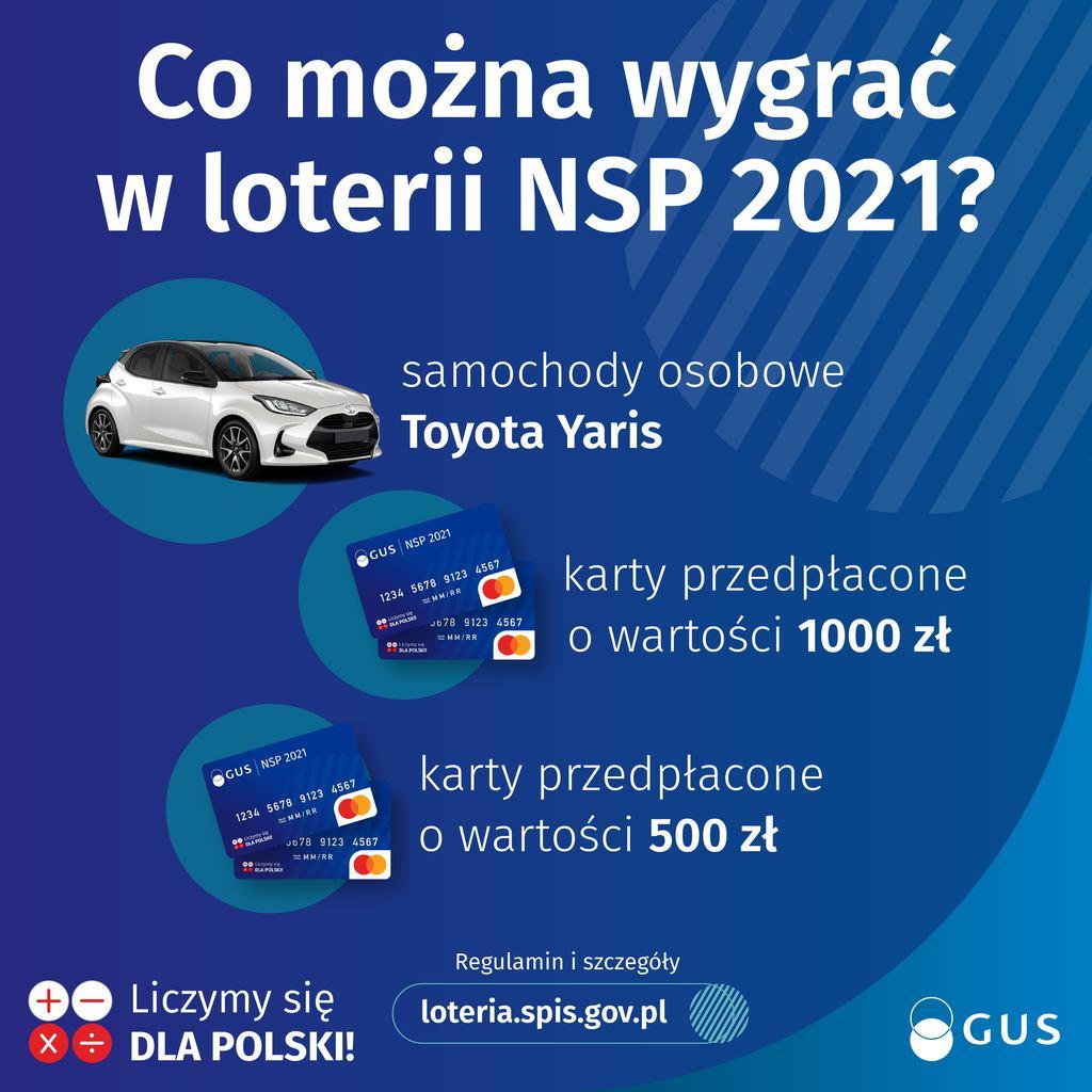 grafika przedstawia na niebieskim tle pytanie Co można wygrać w loterii NSP 2021? W odpowiedzi są podane informacje, że wygrać można samochody osobowe Toyota Yaris, karty przedpłacone o wartości 1.000 zł, karty przedpłacone o wartości 500 zł. Regulamin i szczegóły można sprawdzić na stronie internetowej loteri.spis.gov.pl. Liczymy się dla Polski!